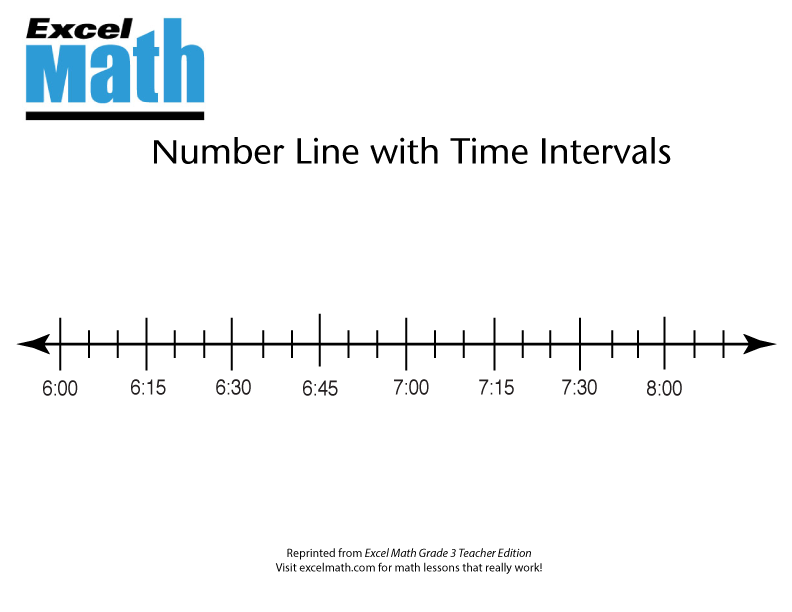 Number Line with Time Intervals