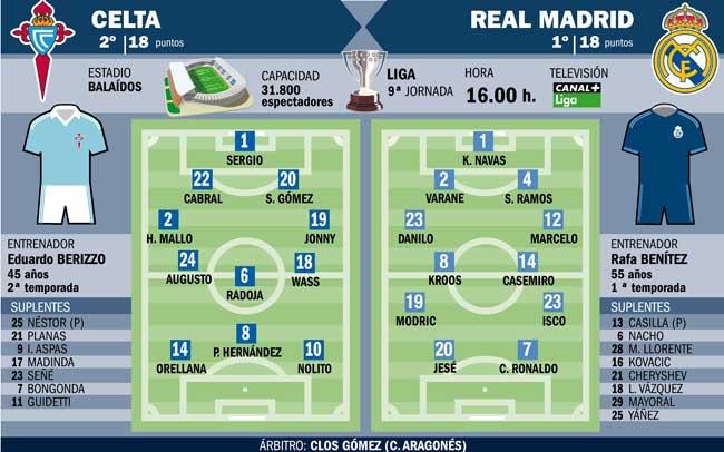 Image Result For Ao Vivo Vs Streaming En Vivo Online La Liga