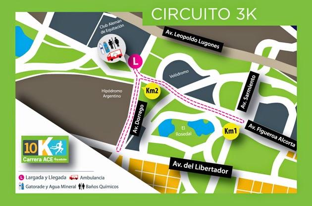 Circuito 3k Carrera ACE Seguros