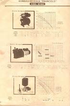 bombas horizontales francollo 3