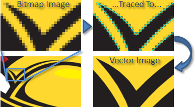 Best Application Convert Bitmap Image to Vector