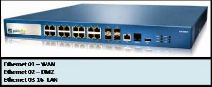 palo alto firewall study guide pdf