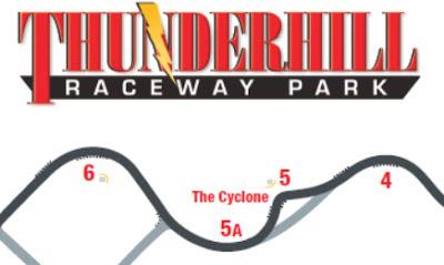 Thunderhill Raceway The Cyclone Curve