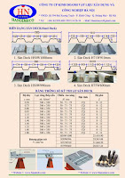 Bảng thông số kỹ thuật Sàn Deck
