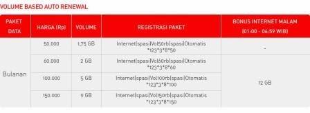 Paket internet smartfren bonus 12GB