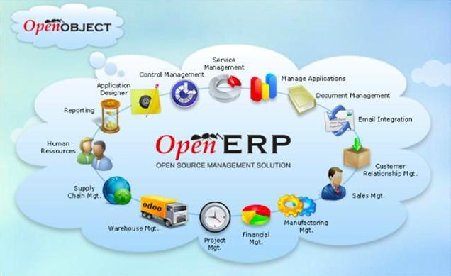 openerp as open source erp software 38 top free open source enterprise resource planning (erp) software : review of 38+ op free open source enterprise resource planning (erp) software including idempiere, dolibarr erp/crm, apache ofbiz, weberp, compiere, tryton, open source erp.