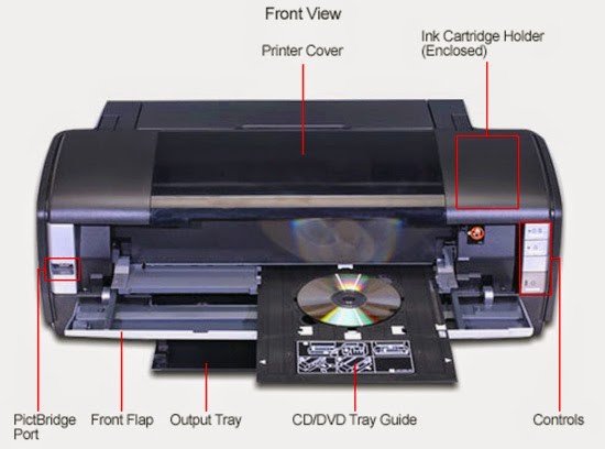 Epson Stylus Photo 1400 driver
