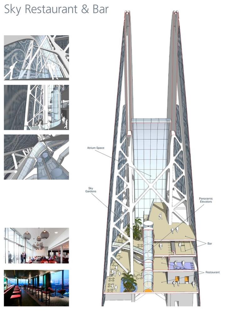 Sky restaurant info on Namaste Tower, New Unique Skyscraper In Mumbai