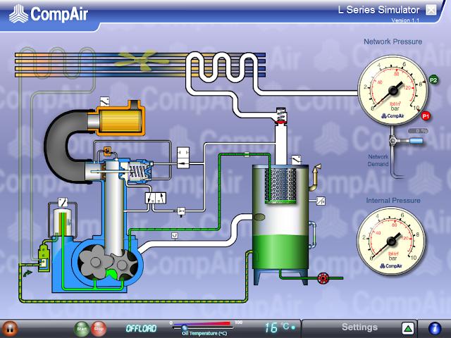 Mô hình mô phỏng hoạt động máy nén khí trục vít