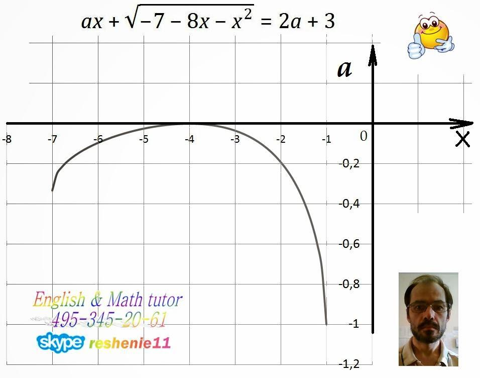 Скачать реферат по математике класс gsm rainbow ru Реферат по математике 10 класс