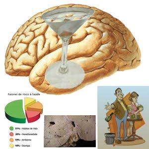 Testes de pacientes com alcoolismo