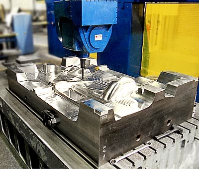 Computer - Aided Manufacturing