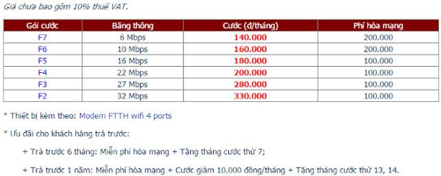 Đăng Ký Lắp Đặt Wifi FPT Huyện Diên Khánh 3