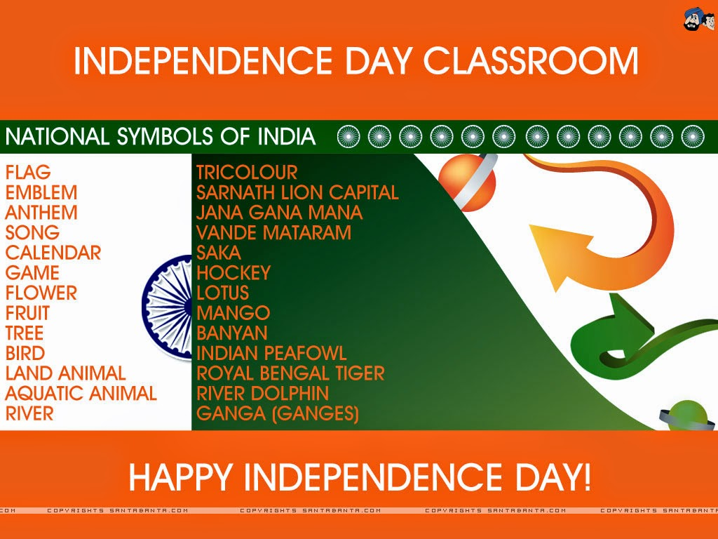 essay on the independence day
