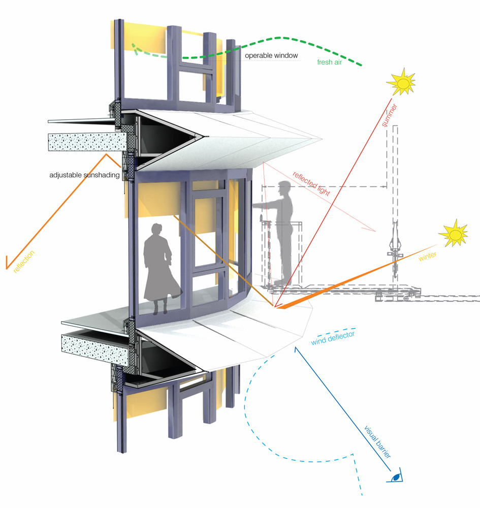 Light architecture greener solution of natural lighting