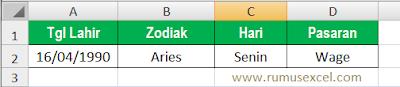 Hasil Cari Zodiak dengan Excel