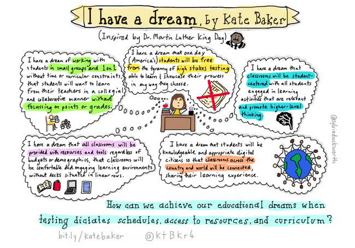 How to share your dreams: dream groups 20