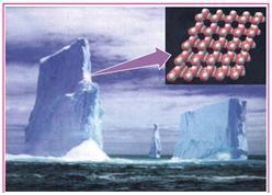 es tersusun oleh atom H dengan O