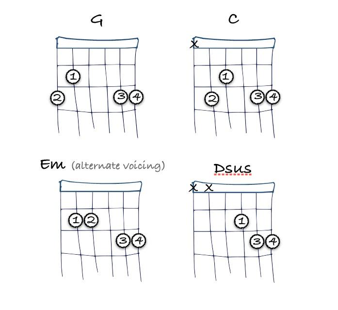 chris tomlin our god chords pdf