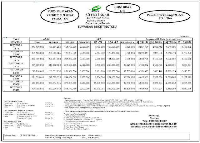 Daftar Harga Rumah Bukit Tectona Citra Indah