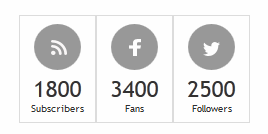 'Social Media Fan with Count' widget for Blogger/Wordpress
