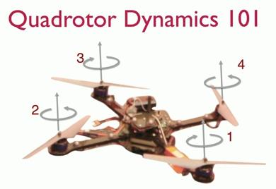 quadrotor 4 rotors