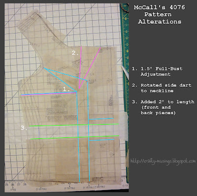 my pattern alterations for S4076