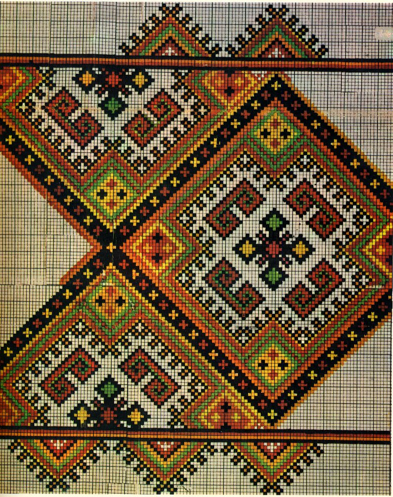 Folkcostumeembroidery Hutsul Cross Stitch Embroidery Ukraine