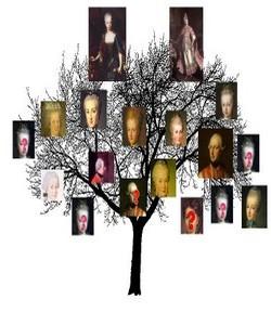 globalpearl: Queen Elizabeth Family Tree History