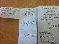 foldables, folded paper, teaching in room 6