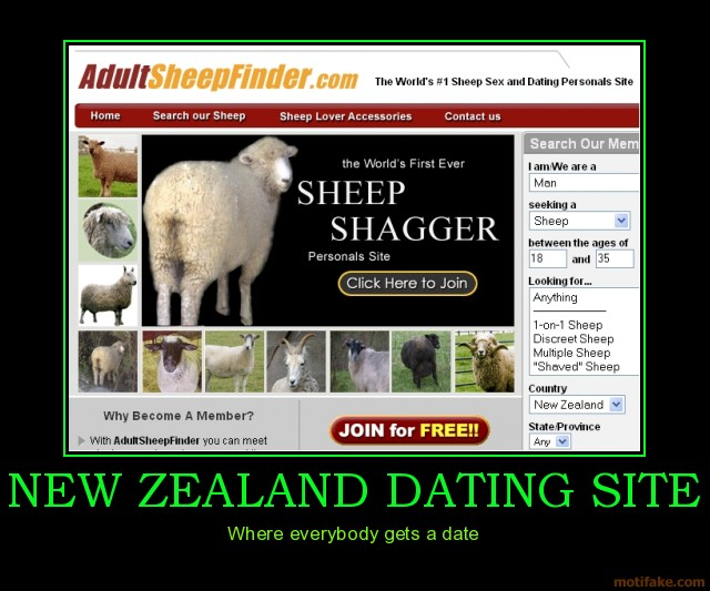 New Zealand Dating Company