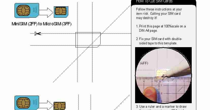How To Cut Your Own Nano Sim Card For Your Iphone 5
