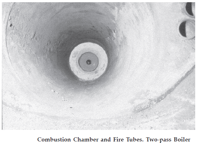 FIRE TUBE BOILERS BASIC AND TUTORIALS | ALL ABOUT MECHANICAL ENGINEERING