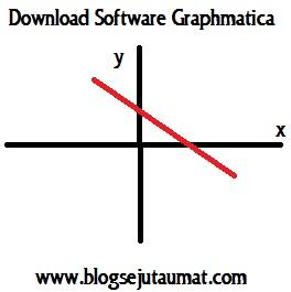 software hitung garis koordinat