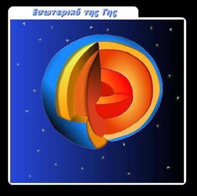 http://ebooks.edu.gr/modules/ebook/show.php/DSGL100/418/2819,10631/extras/gstd16_esoteriko-earth/index.htm