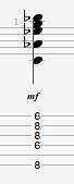 Ab major9 guitar chord