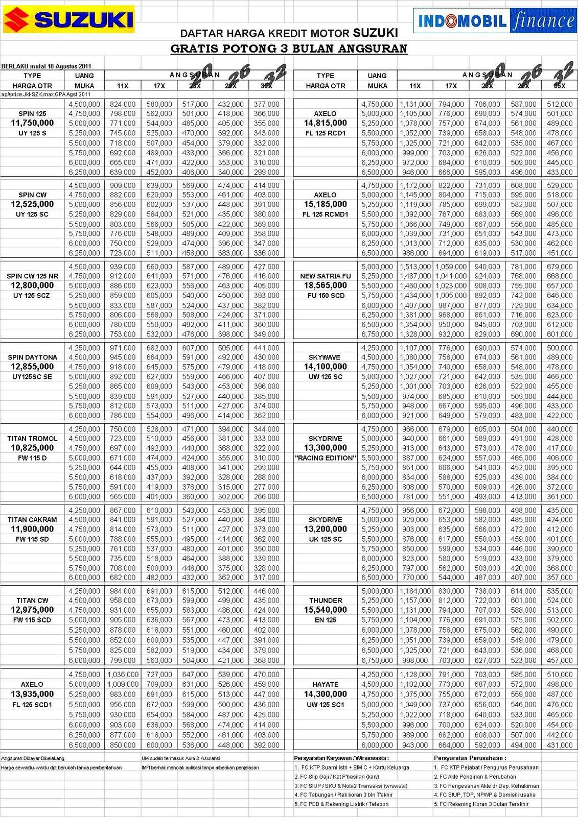 Image Result For Harga Audi A Terbaru