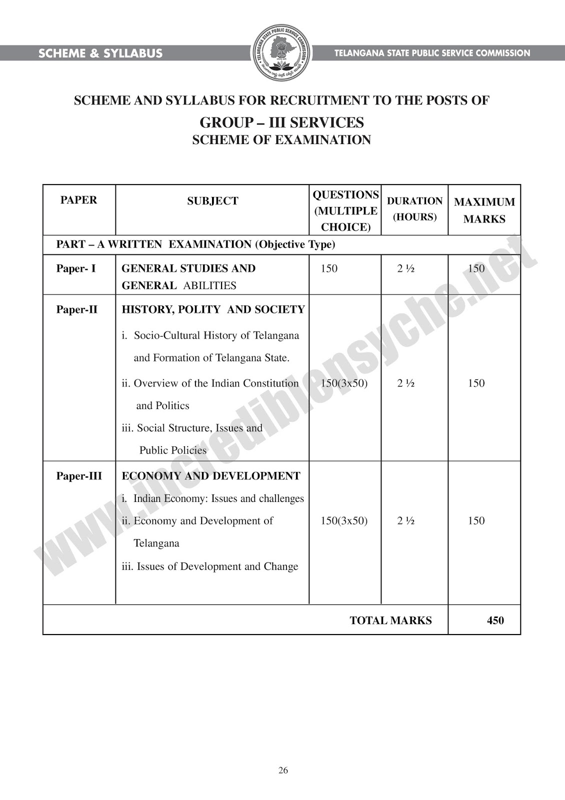 Telangana TSPSC Scheme of Examination and Syllabus for the Recruitment of Group III Services Posts