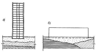 Типовые схемы заторфованных оснований и особенности их состава