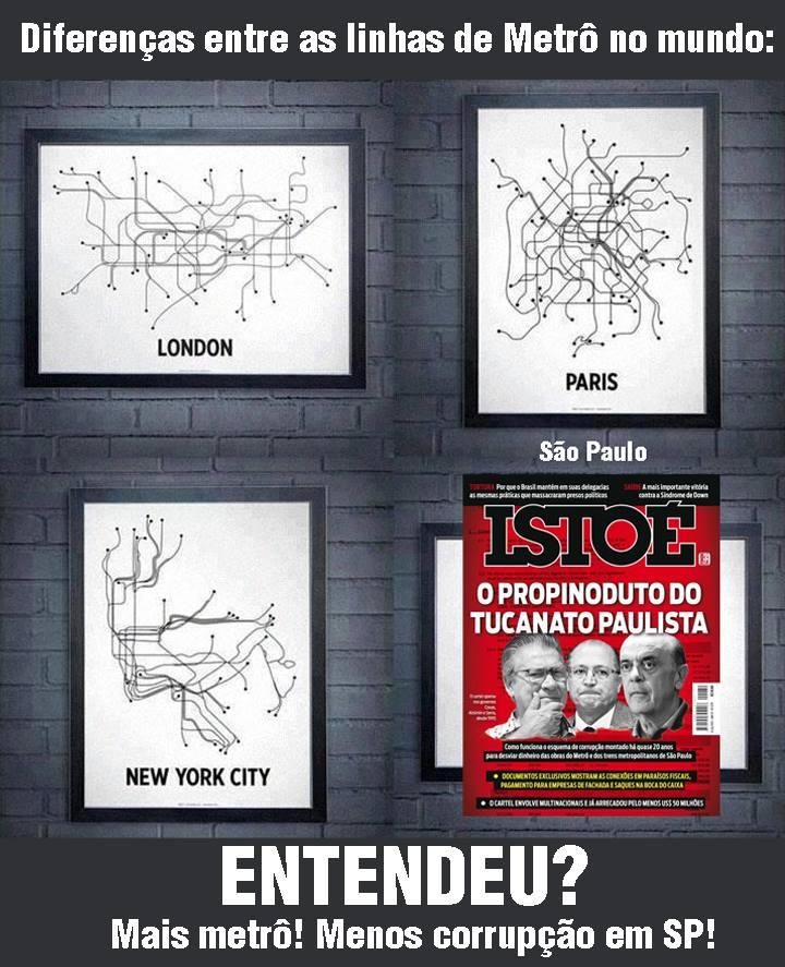 Por que o Metrõ parou no tempo em São Paulo....