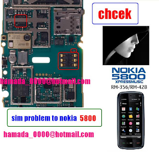 Nokia 5800 insert sim solution