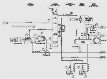 PID, piping and instrument diagram, Perbedaan PID dan PFD