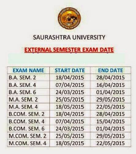Saurastra Uni. External Exam Time Table