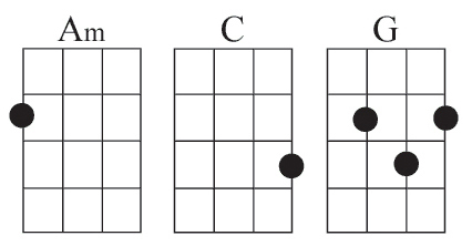 Mandolin common mandolin chords : common mandolin chords Tags : common mandolin chords banjo chords ...