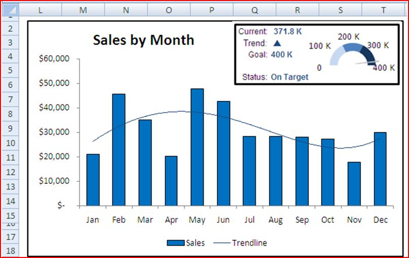 how to get parabolic trendline on excel