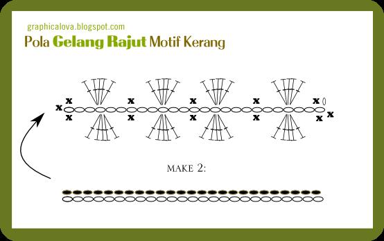 Diagram Pola Gelang Rajut
