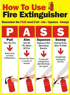 Cara Mudah Menggunakan Tabung Pemadam Api