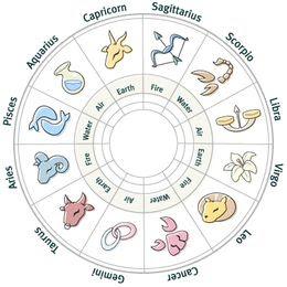 Ramalan Zodiak Terbaru Hari Ini 03 - 10 Mei 2013