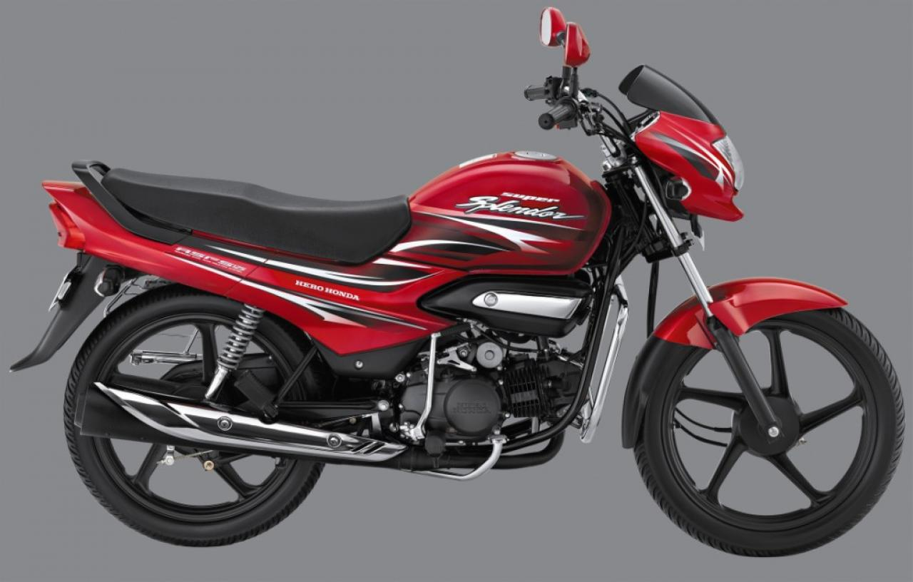 hero honda Honda cars india offers 8 models in price range of rs 482 lakh to rs 4344 lakh check latest car model prices fy 2018, images, featured reviews, latest honda.