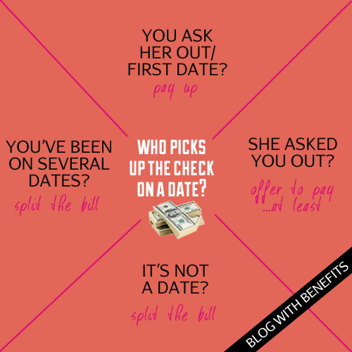 Who picks up the check on a date?